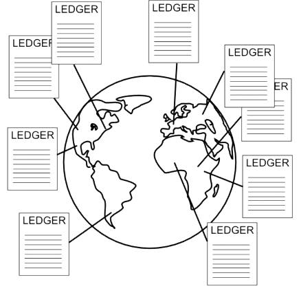 bitcoin_ledgers_across_network.png