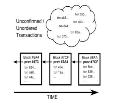 blockchain_mempool.png