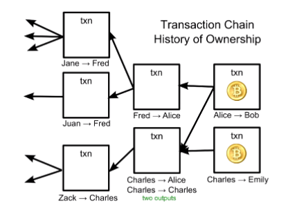 transaction_chain_2.png